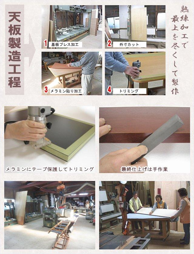 アイカメラミン化粧板で作るデスク(机)天板の製作工程