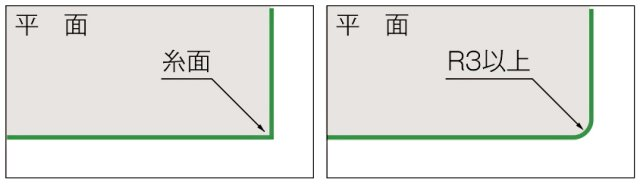 カウンター天板の形状