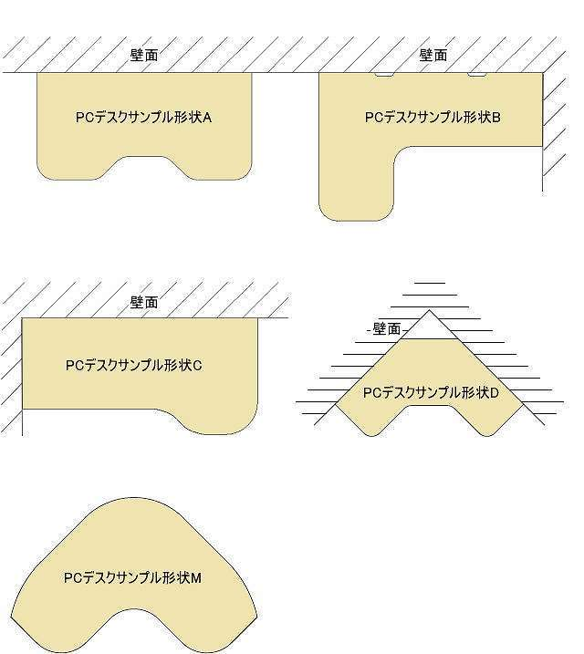 取り付け場所にあせたデザインのパソコンデスク平面形状図面
