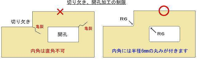 テーブル天板やカウンター、パソコンデスク天板の切欠き開孔加工の形状制限図面