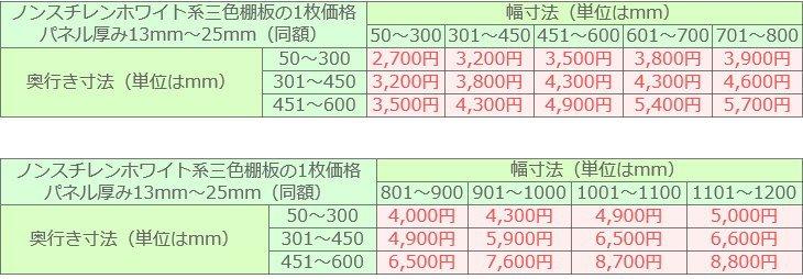 ノンスチレンタイプのホワイト三色棚板税込価格表、送料別