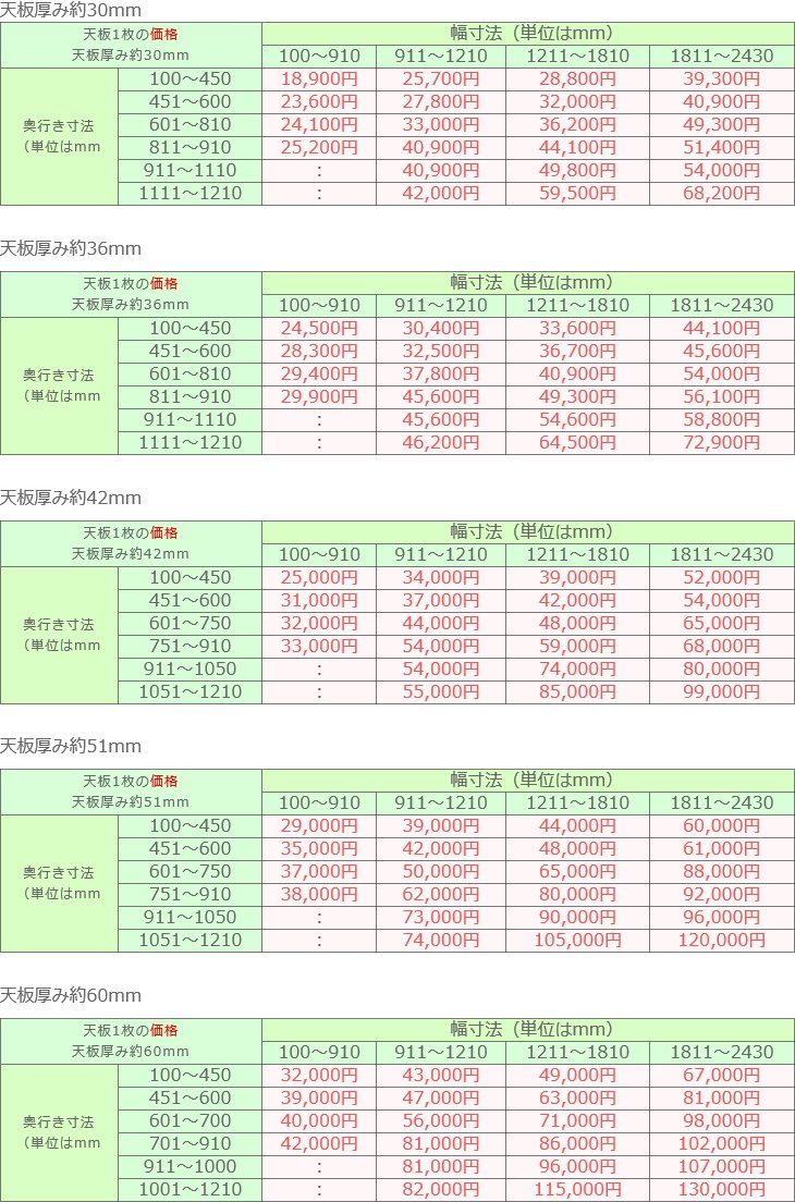 テーブル天板価格表