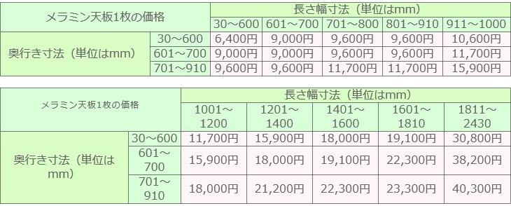 白メラミン化粧板天板価格表