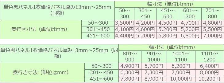 黒化粧板棚板パネルの価格表