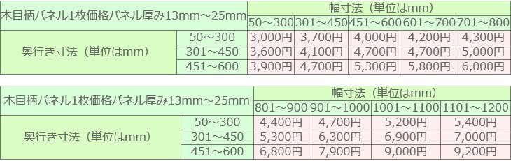 木目柄棚板パネルの価格表