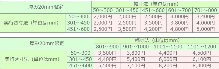 白色限定棚板シェルフパネルの税込価格表