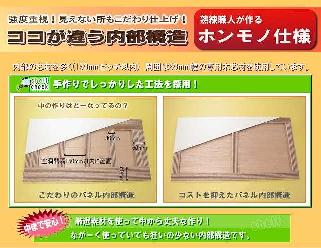 化粧板や棚板のパネル内部構造画像です。