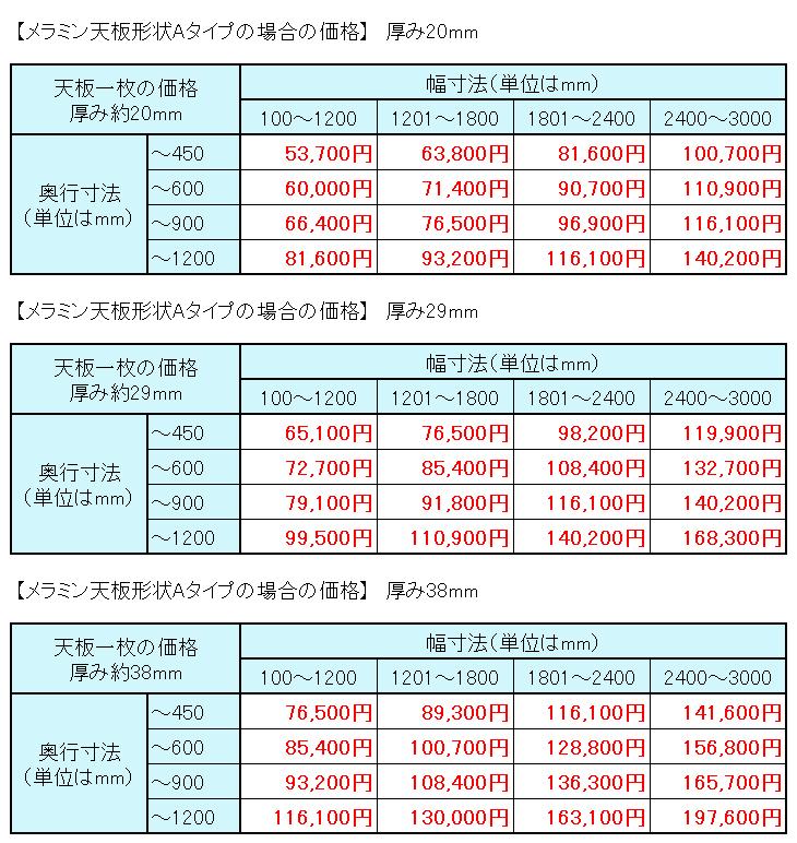 樹脂エッジデスク天板価格表