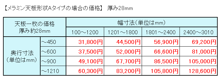 天板価格表