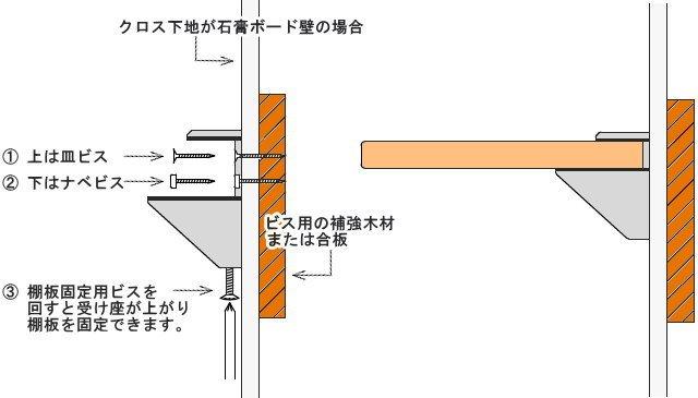 神棚用棚板の取り付け方法